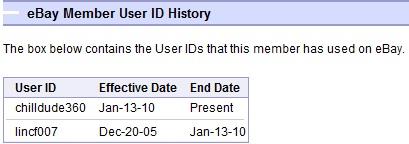 eBay ID Change