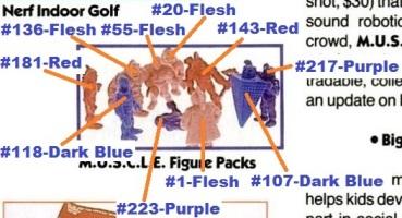 Page 170: M.U.S.C.L.E. Figures Identified